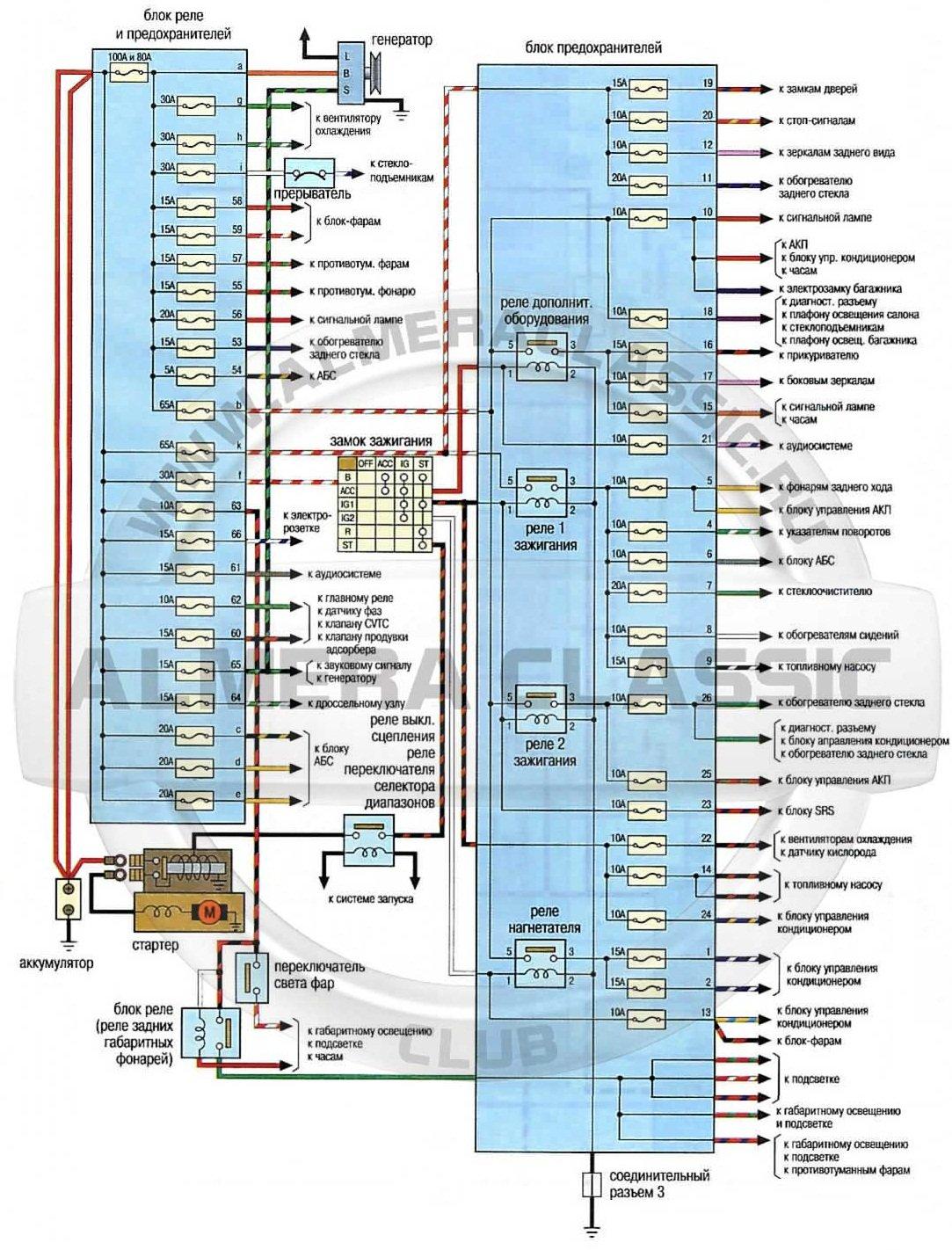 Схема 32.  Монтажный блок реле и предохранителей.